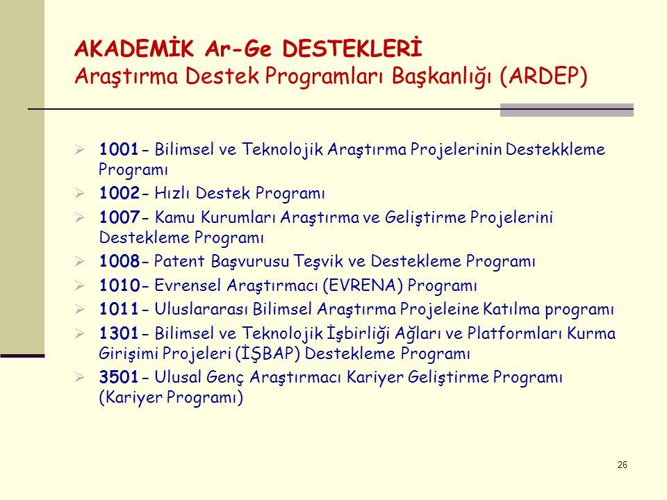 AKADEMİK Ar-Ge DESTEKLERİ Araştırma Destek Programları Başkanlığı (ARDEP) 26  1001- Bilimsel ve Teknolojik Araştırma Projelerinin Destekkleme Program