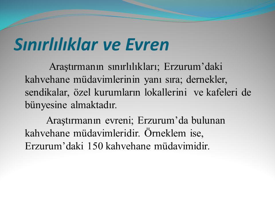 Sınırlılıklar ve Evren Araştırmanın sınırlılıkları; Erzurum'daki kahvehane müdavimlerinin yanı sıra; dernekler, sendikalar, özel kurumların lokallerin