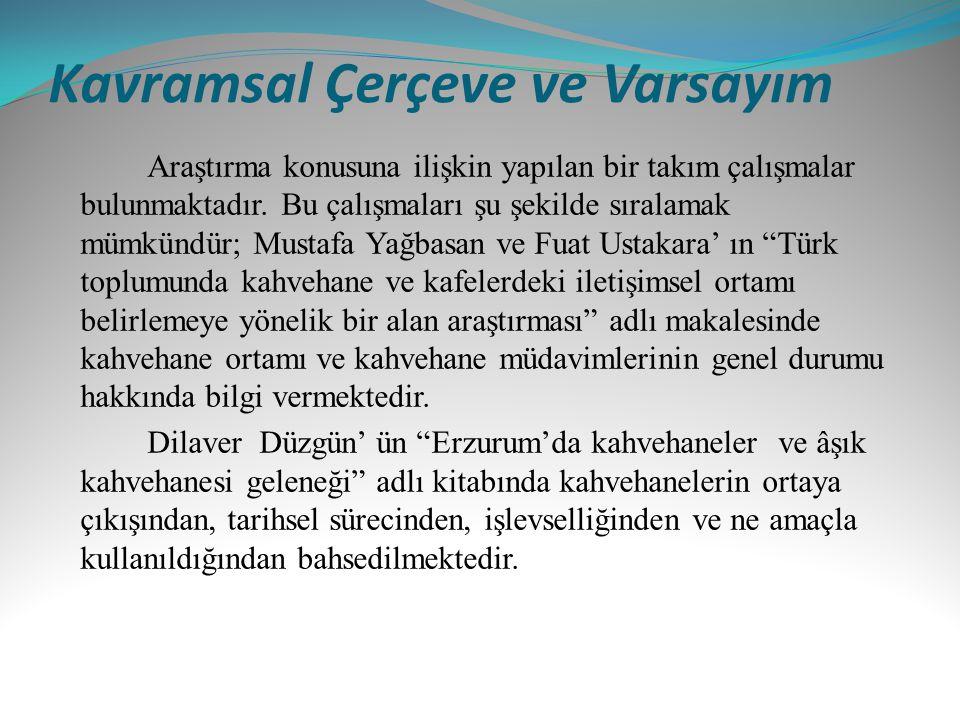 Devam… Yağbasan, M.ve Ustakara, F.(2008).