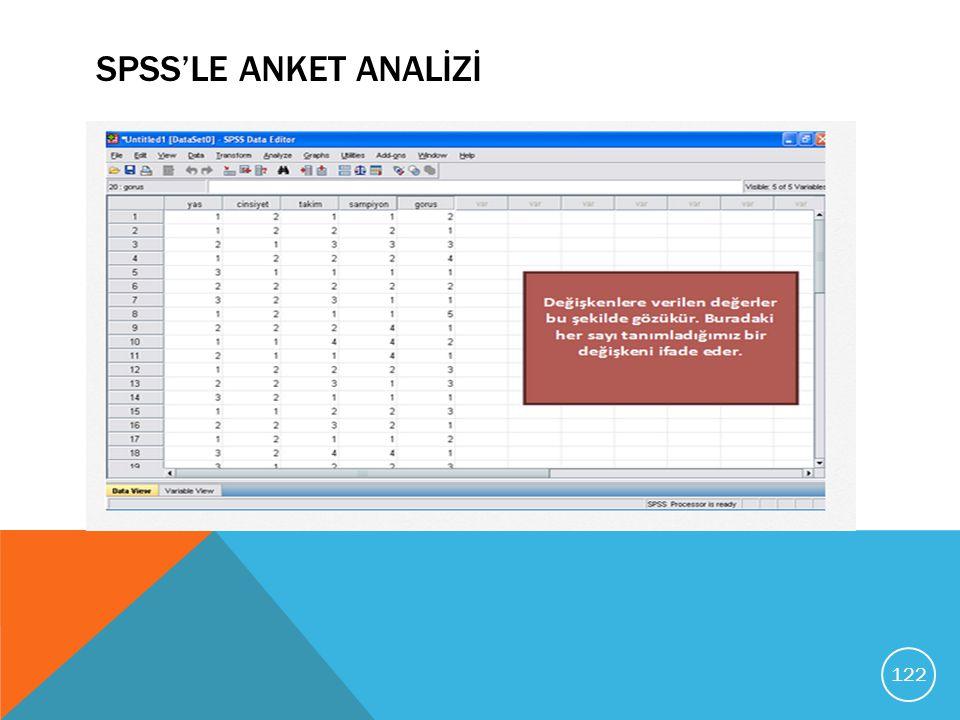 SPSS'LE ANKET ANALİZİ 122