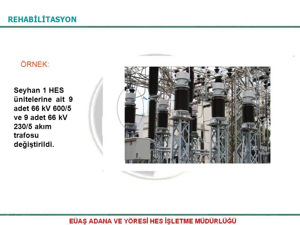 REHABİLİTASYON Seyhan 1 HES ünitelerine ait 9 adet 66 kV 600/5 ve 9 adet 66 kV 230/5 akım trafosu değiştirildi. ÖRNEK: