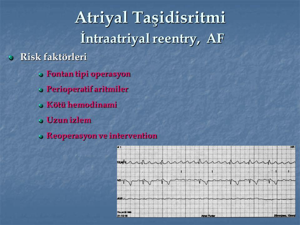 Atriyal Taşidisritmi İntraatriyal reentry, AF Risk faktörleri Fontan tipi operasyon Perioperatif aritmiler Kötü hemodinami Uzun izlem Reoperasyon ve i