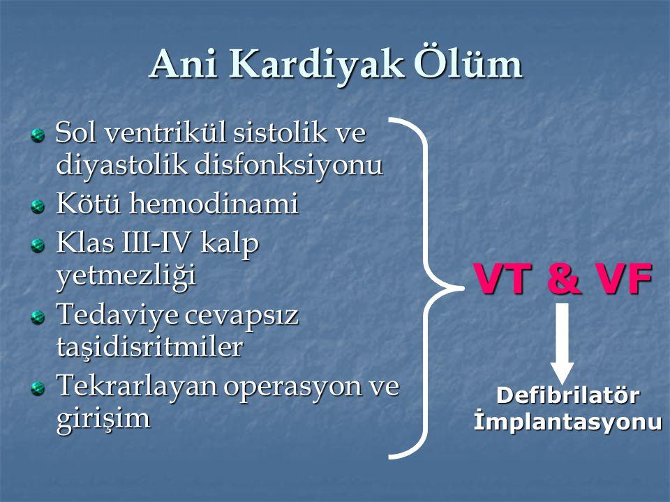Ani Kardiyak Ölüm Sol ventrikül sistolik ve diyastolik disfonksiyonu Kötü hemodinami Klas III-IV kalp yetmezliği Tedaviye cevapsız taşidisritmiler Tek