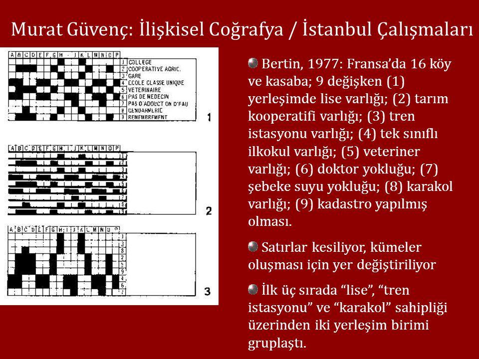 Murat Güvenç: İlişkisel Coğrafya / İstanbul Çalışmaları Bertin, 1977: Fransa'da 16 köy ve kasaba; 9 değişken (1) yerleşimde lise varlığı; (2) tarım kooperatifi varlığı; (3) tren istasyonu varlığı; (4) tek sınıflı ilkokul varlığı; (5) veteriner varlığı; (6) doktor yokluğu; (7) şebeke suyu yokluğu; (8) karakol varlığı; (9) kadastro yapılmış olması.