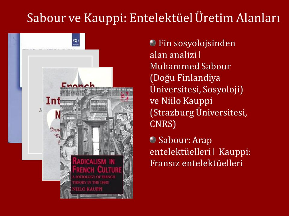 Sabour ve Kauppi: Entelektüel Üretim Alanları Fin sosyolojsinden alan analizi ǀ Muhammed Sabour (Doğu Finlandiya Üniversitesi, Sosyoloji) ve Niilo Kauppi (Strazburg Üniversitesi, CNRS) Sabour: Arap entelektüelleri ǀ Kauppi: Fransız entelektüelleri