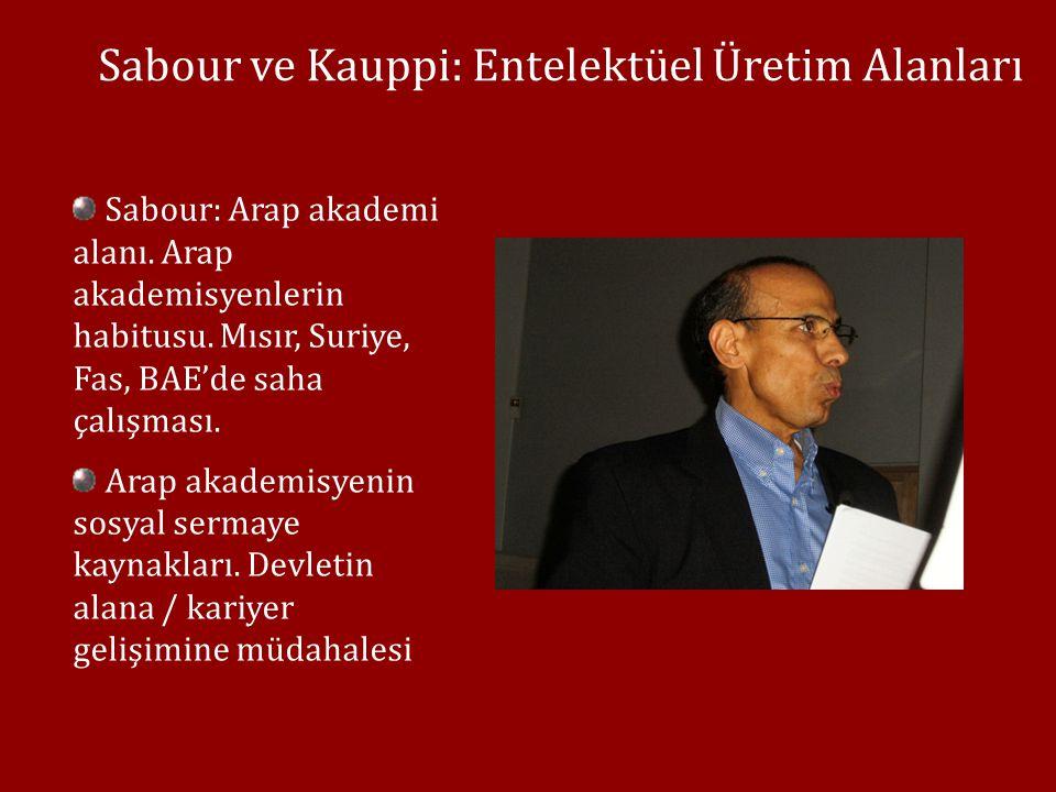 Sabour ve Kauppi: Entelektüel Üretim Alanları Sabour: Arap akademi alanı.