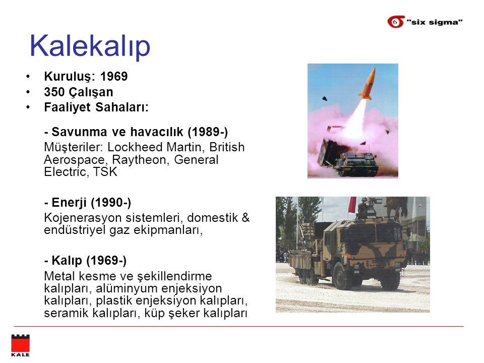 Kalekalıp Kuruluş: 1969 350 Çalışan Faaliyet Sahaları: - Savunma ve havacılık (1989-) Müşteriler: Lockheed Martin, British Aerospace, Raytheon, General Electric, TSK - Enerji (1990-) Kojenerasyon sistemleri, domestik & endüstriyel gaz ekipmanları, - Kalıp (1969-) Metal kesme ve şekillendirme kalıpları, alüminyum enjeksiyon kalıpları, plastik enjeksiyon kalıpları, seramik kalıpları, küp şeker kalıpları