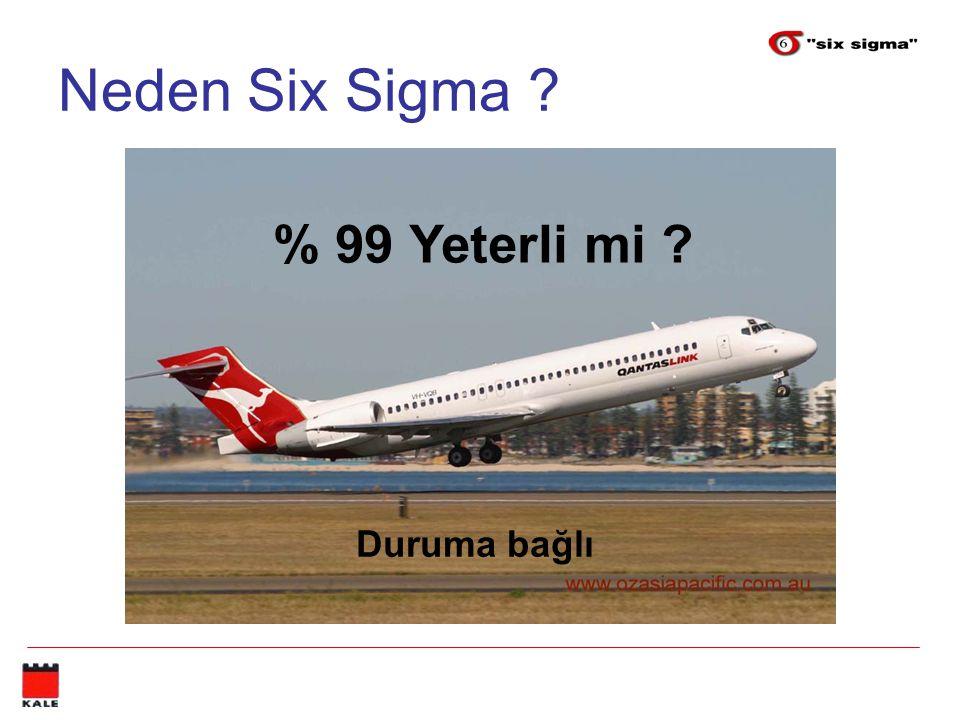 Six Sigma Nedir ?