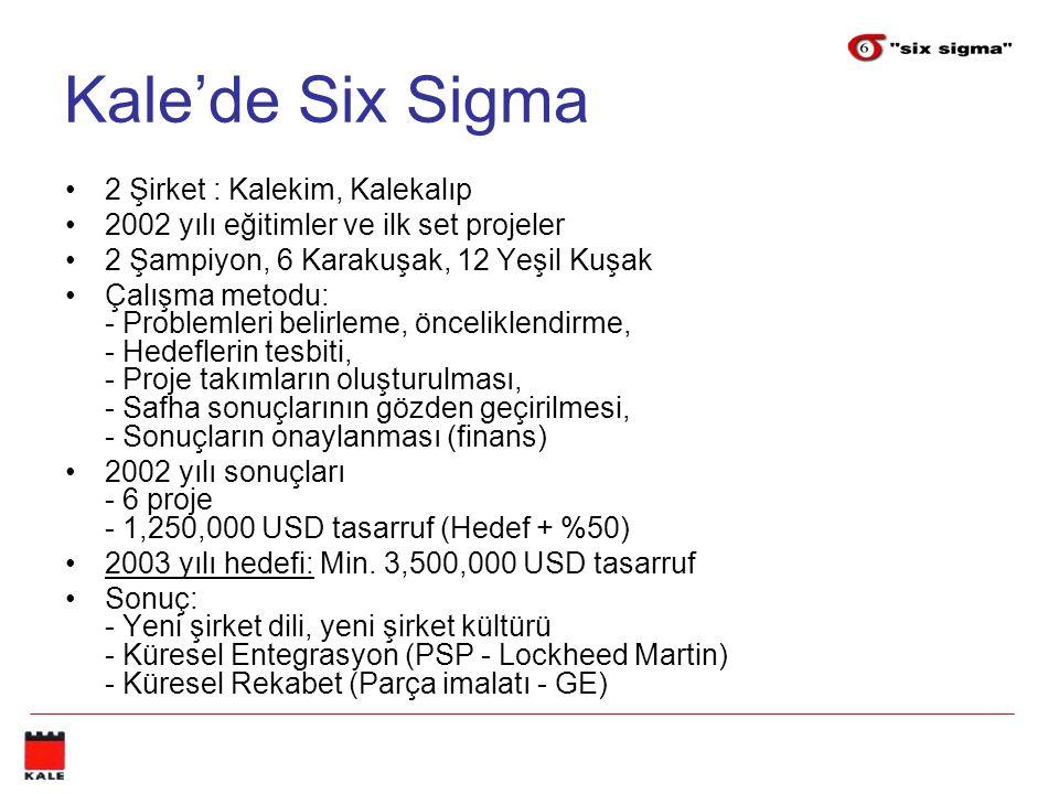 Kale'de Six Sigma 2 Şirket : Kalekim, Kalekalıp 2002 yılı eğitimler ve ilk set projeler 2 Şampiyon, 6 Karakuşak, 12 Yeşil Kuşak Çalışma metodu: - Problemleri belirleme, önceliklendirme, - Hedeflerin tesbiti, - Proje takımların oluşturulması, - Safha sonuçlarının gözden geçirilmesi, - Sonuçların onaylanması (finans) 2002 yılı sonuçları - 6 proje - 1,250,000 USD tasarruf (Hedef + %50) 2003 yılı hedefi: Min.