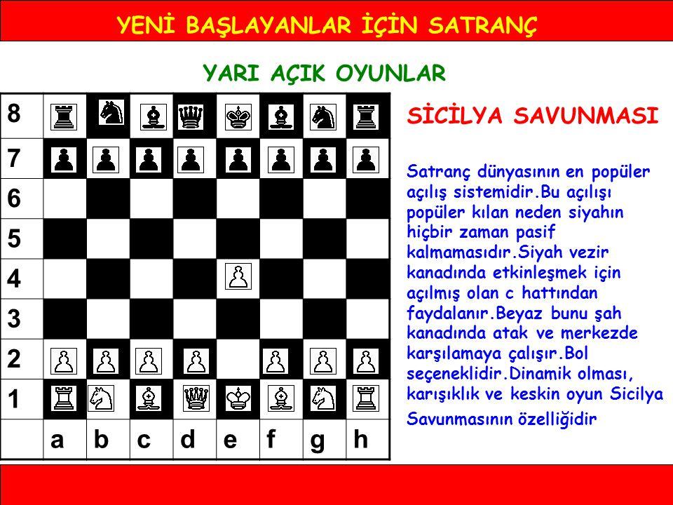 YENİ BAŞLAYANLAR İÇİN SATRANÇ YARI AÇIK OYUNLAR SİCİLYA SAVUNMASI 1.e4 c5 Siyah simetrik yaklaşımlardan uzak durmak için 1….c5 hamlesini seçiyor.1.e4 hamlesini seçen oyuncuların mutlaka Sicilya Savunmasına karşı hazırlık yapması gereklidir.Yoksa 1.e4 oynamak hüsranla bitebilir.