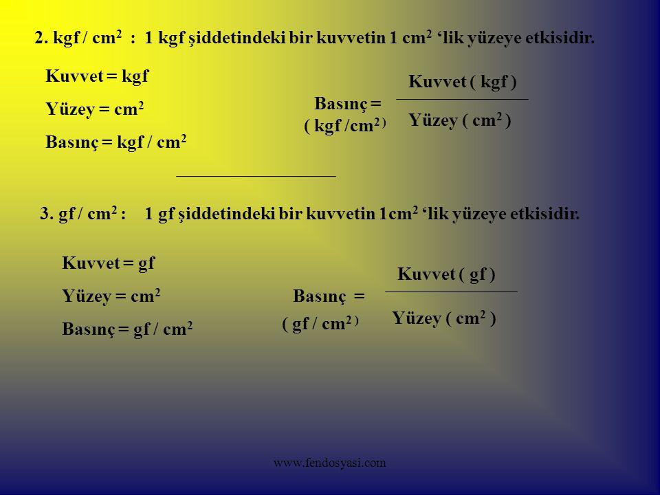 www.fendosyasi.com 2.kgf / cm 2 :1 kgf şiddetindeki bir kuvvetin 1 cm 2 'lik yüzeye etkisidir.