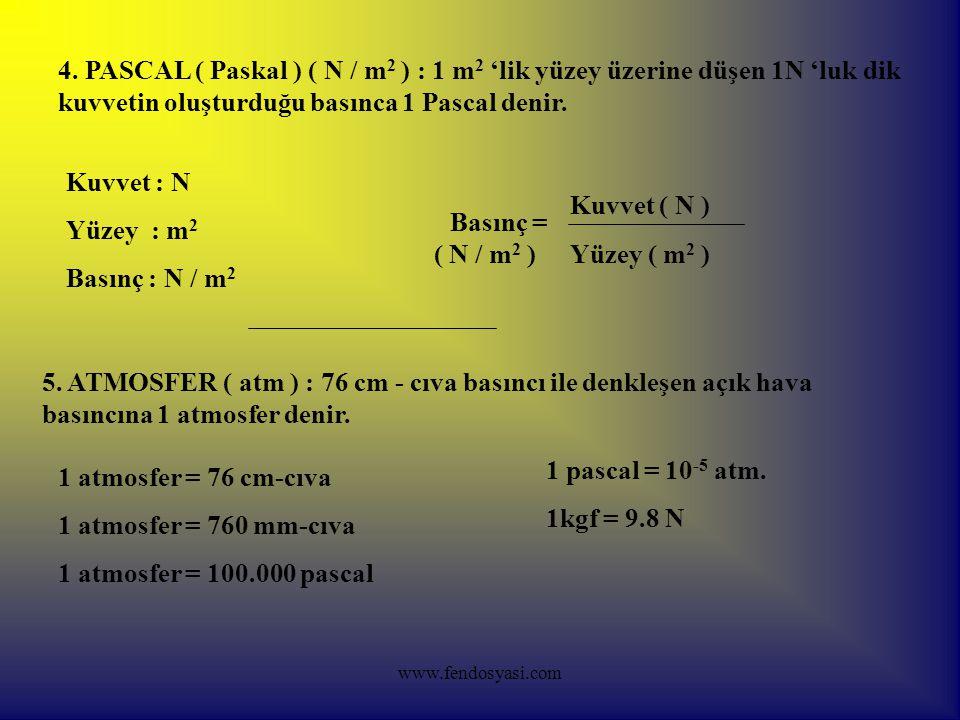 www.fendosyasi.com 6.BAR-MİLİBAR: Meteorolojide açık hava basıncını ölçmede kullanılır.