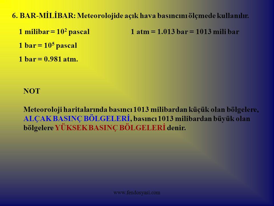 www.fendosyasi.com BASINÇ İLE İLGİLİ PROBLEMLER 1.