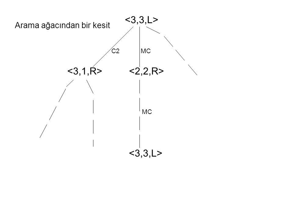 C2MC Arama ağacından bir kesit MC