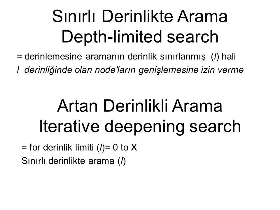 Sınırlı Derinlikte Arama Depth-limited search = derinlemesine aramanın derinlik sınırlanmış (l) hali l derinliğinde olan node'ların genişlemesine izin verme Artan Derinlikli Arama Iterative deepening search = for derinlik limiti (l)= 0 to X Sınırlı derinlikte arama (l)