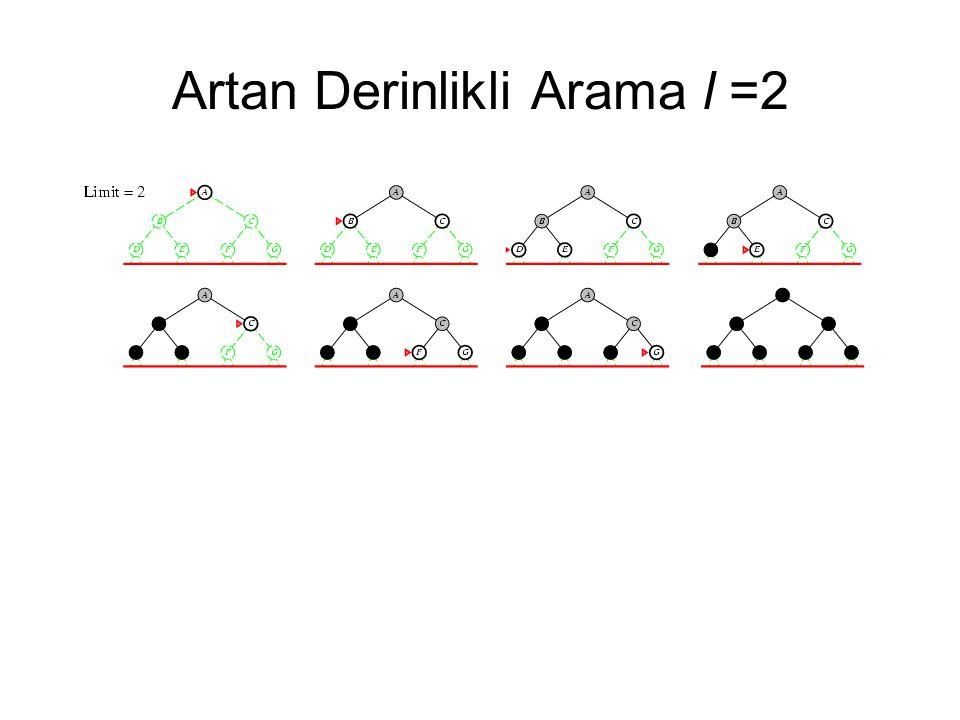 Artan Derinlikli Arama l =2