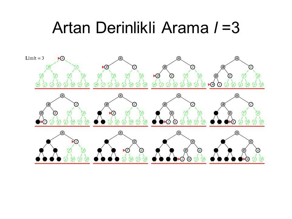 Artan Derinlikli Arama l =3