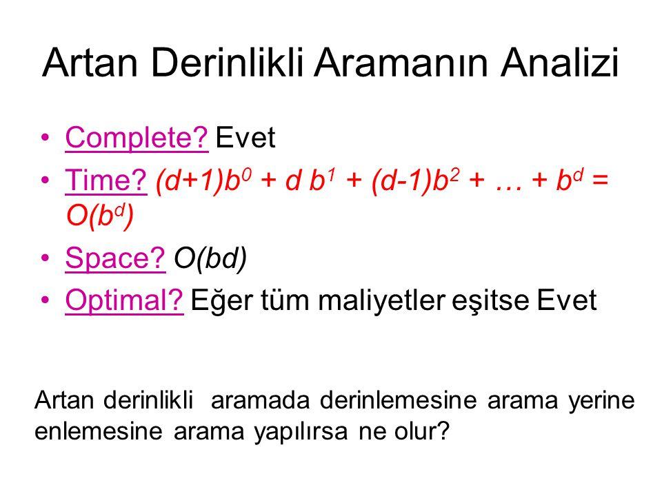 Artan Derinlikli Aramanın Analizi Complete? Evet Time? (d+1)b 0 + d b 1 + (d-1)b 2 + … + b d = O(b d ) Space? O(bd) Optimal? Eğer tüm maliyetler eşits