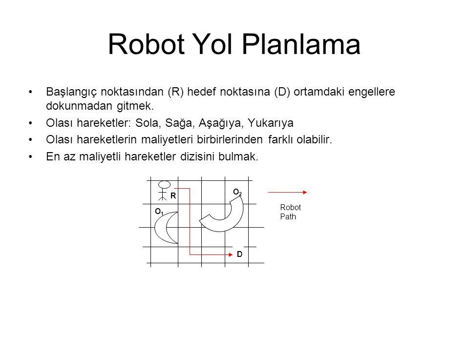 Robot Yol Planlama Başlangıç noktasından (R) hedef noktasına (D) ortamdaki engellere dokunmadan gitmek. Olası hareketler: Sola, Sağa, Aşağıya, Yukarıy