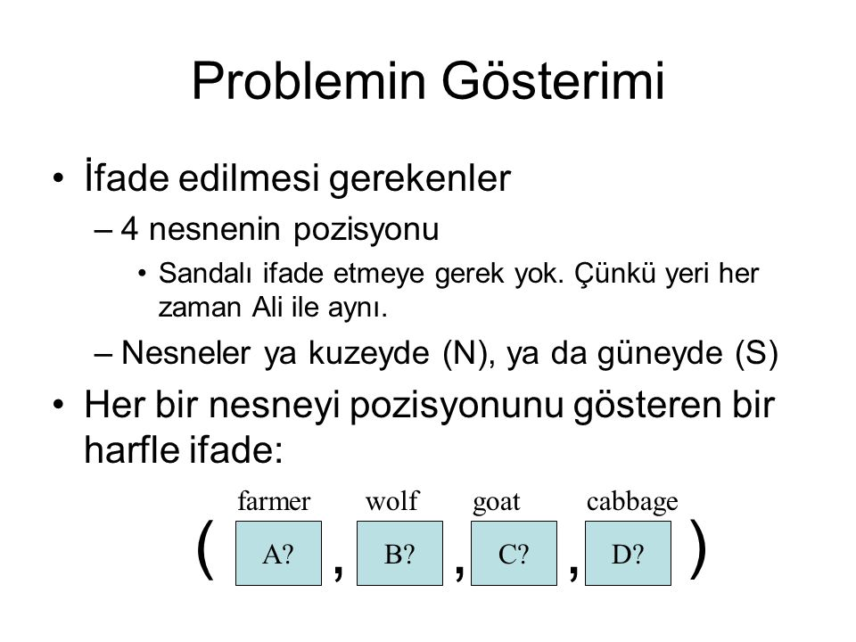 Problemin Gösterimi İlk durum –(S, S, S, S) Yasak durumlar –Kurt keçiyi yer (Ali olay yerinde değilse) (N, S, S, _) (S, N, N, _) –Keçi kabağı yer (Ali olay yerinde değilse) (N, _, S, S) (S, _, N, N) Hedef durum –(N, N, N, N) A?B?C?D.