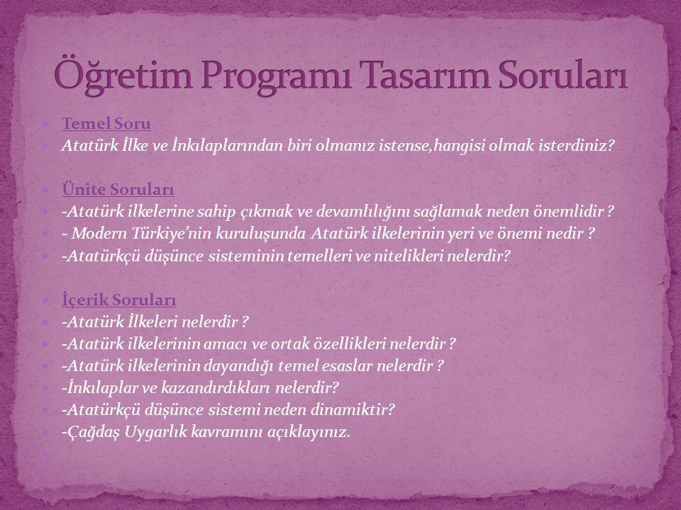 Temel Soru Atatürk İlke ve İnkılaplarından biri olmanız istense,hangisi olmak isterdiniz.