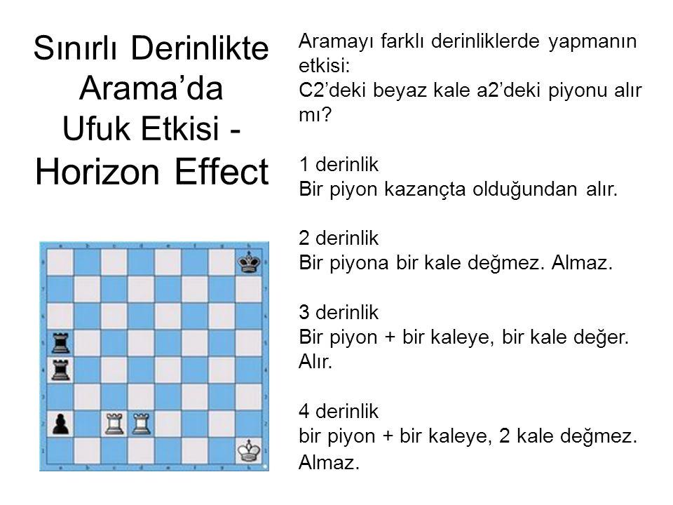 Sınırlı Derinlikte Arama'da Ufuk Etkisi - Horizon Effect Aramayı farklı derinliklerde yapmanın etkisi: C2'deki beyaz kale a2'deki piyonu alır mı.