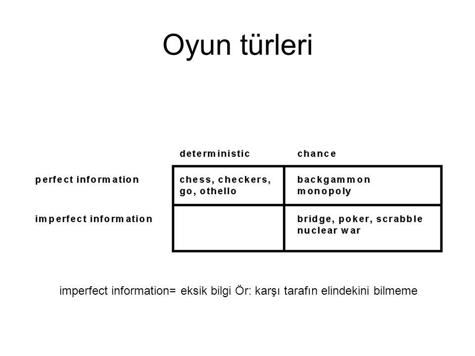 Oyun türleri imperfect information= eksik bilgi Ör: karşı tarafın elindekini bilmeme
