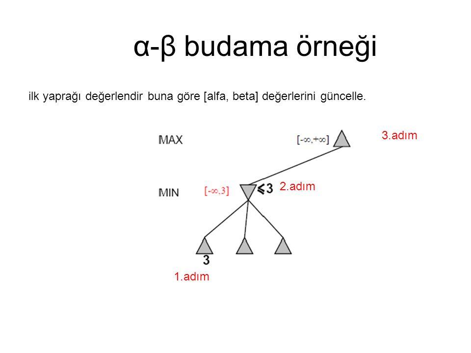 α-β budama örneği ilk yaprağı değerlendir buna göre [alfa, beta] değerlerini güncelle. 1.adım 2.adım 3.adım