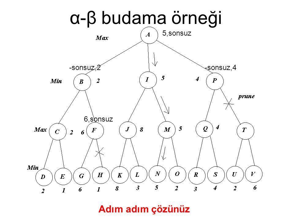 α-β budama örneği 6,sonsuz -sonsuz,2 Adım adım çözünüz 5,sonsuz -sonsuz,4