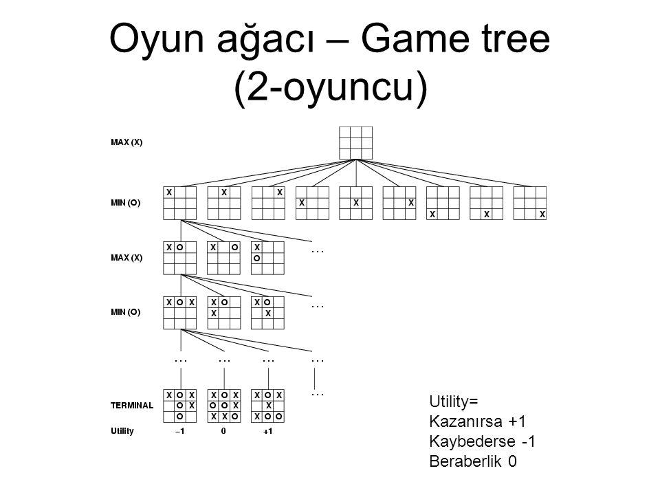 Oyun ağacı – Game tree (2-oyuncu) Utility= Kazanırsa +1 Kaybederse -1 Beraberlik 0