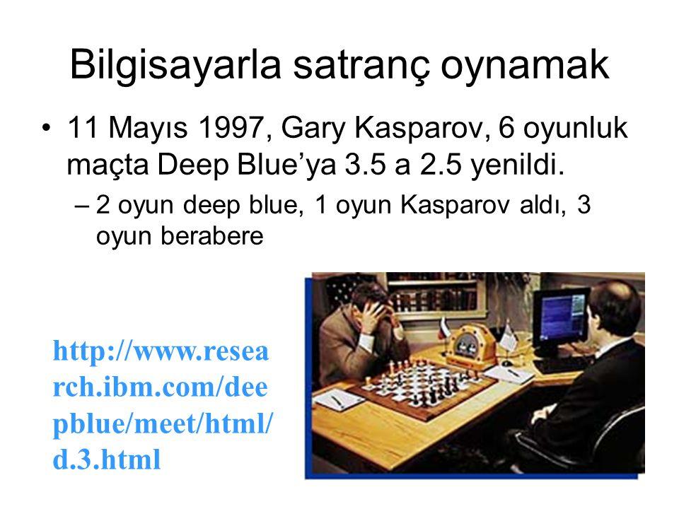 Bilgisayarla satranç oynamak 11 Mayıs 1997, Gary Kasparov, 6 oyunluk maçta Deep Blue'ya 3.5 a 2.5 yenildi. –2 oyun deep blue, 1 oyun Kasparov aldı, 3