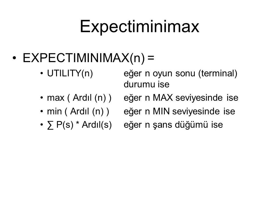 Expectiminimax EXPECTIMINIMAX(n) = UTILITY(n)eğer n oyun sonu (terminal) durumu ise max ( Ardıl (n) )eğer n MAX seviyesinde ise min ( Ardıl (n) )eğer n MIN seviyesinde ise ∑ P(s) * Ardıl(s)eğer n şans düğümü ise