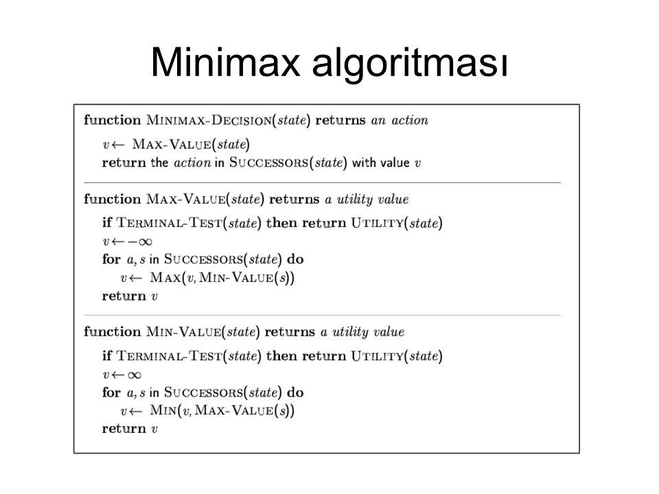 Sınırlı Derinlikte Arama (Cutoff search) MinimaxCutoff MinimaxValue ile aynıdır.