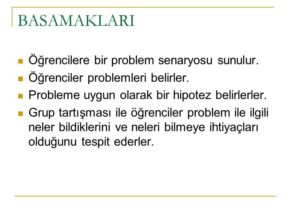BASAMAKLARI Öğrencilere bir problem senaryosu sunulur. Öğrenciler problemleri belirler. Probleme uygun olarak bir hipotez belirlerler. Grup tartışması