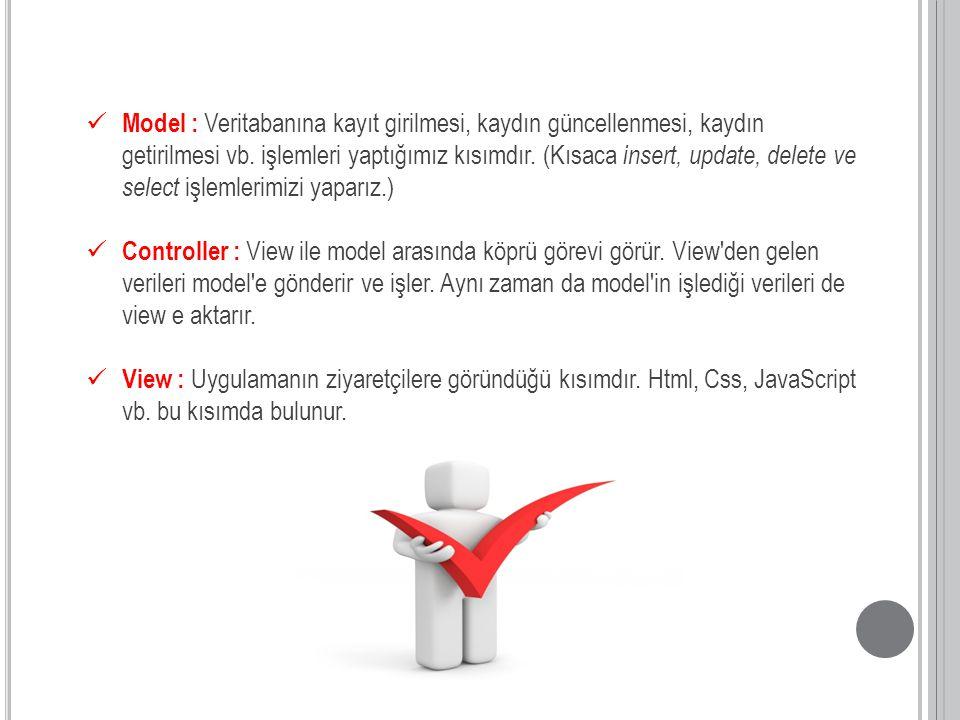 Türkiye de kullanılan en popüler uygulama çatıları;  Zend  Codeigniter  CakePhp  Symfony