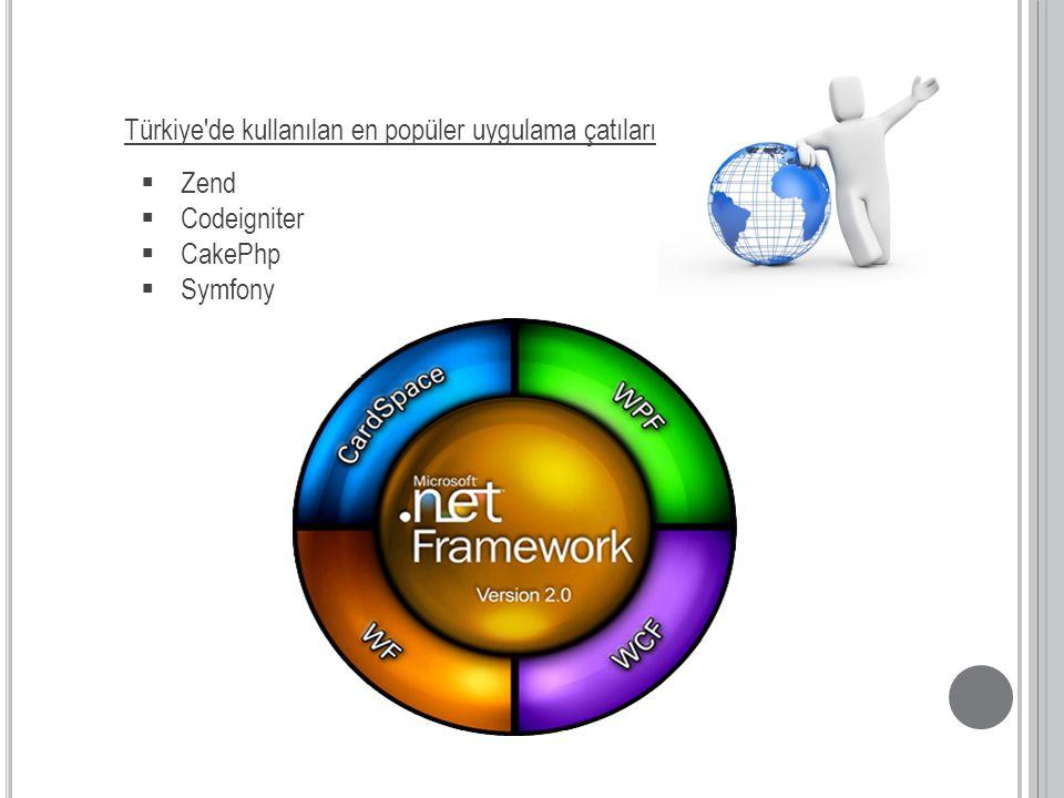  Framework sayesinde projelerde ekipler daha iyi organize olarak proje süresini kısaltabilirler.