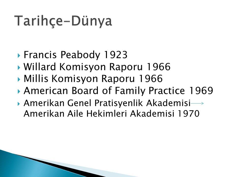  Francis Peabody 1923  Willard Komisyon Raporu 1966  Millis Komisyon Raporu 1966  American Board of Family Practice 1969  Amerikan Genel Pratisye