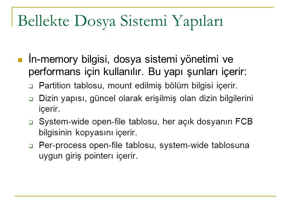 Bellekte Dosya Sistemi Yapıları İn-memory bilgisi, dosya sistemi yönetimi ve performans için kullanılır. Bu yapı şunları içerir:  Partition tablosu,