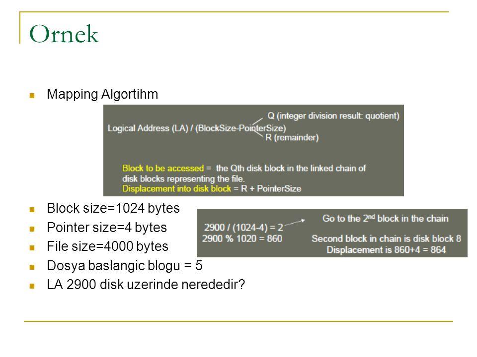 Ornek Mapping Algortihm Block size=1024 bytes Pointer size=4 bytes File size=4000 bytes Dosya baslangic blogu = 5 LA 2900 disk uzerinde nerededir?
