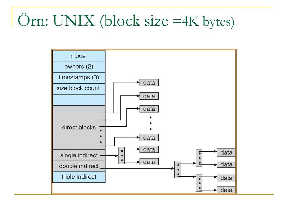 Örn: UNIX (block size =4K bytes)