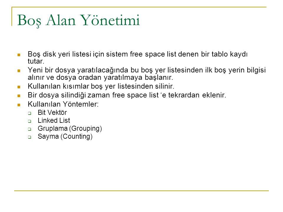Boş Alan Yönetimi Boş disk yeri listesi için sistem free space list denen bir tablo kaydı tutar. Yeni bir dosya yaratılacağında bu boş yer listesinden