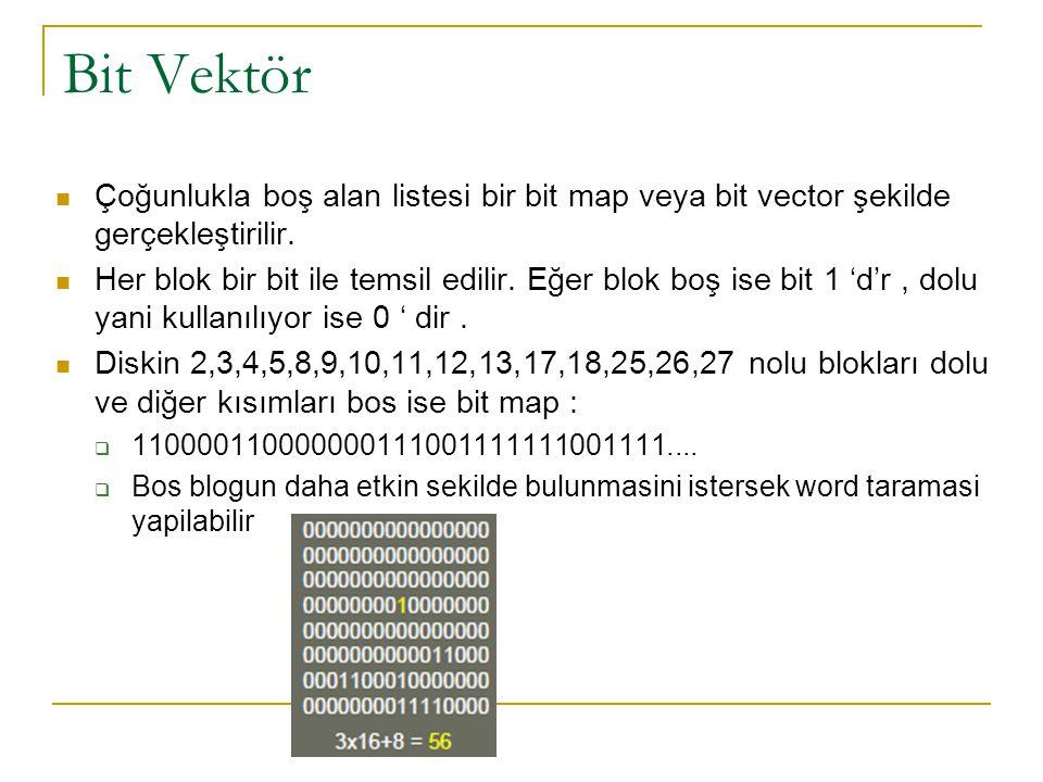 Bit Vektör Çoğunlukla boş alan listesi bir bit map veya bit vector şekilde gerçekleştirilir. Her blok bir bit ile temsil edilir. Eğer blok boş ise bit