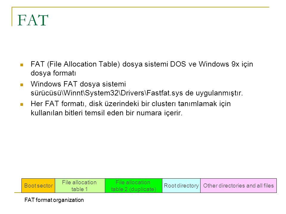 FAT FAT (File Allocation Table) dosya sistemi DOS ve Windows 9x için dosya formatı Windows FAT dosya sistemi sürücüsü\Winnt\System32\Drivers\Fastfat.sys de uygulanmıştır.