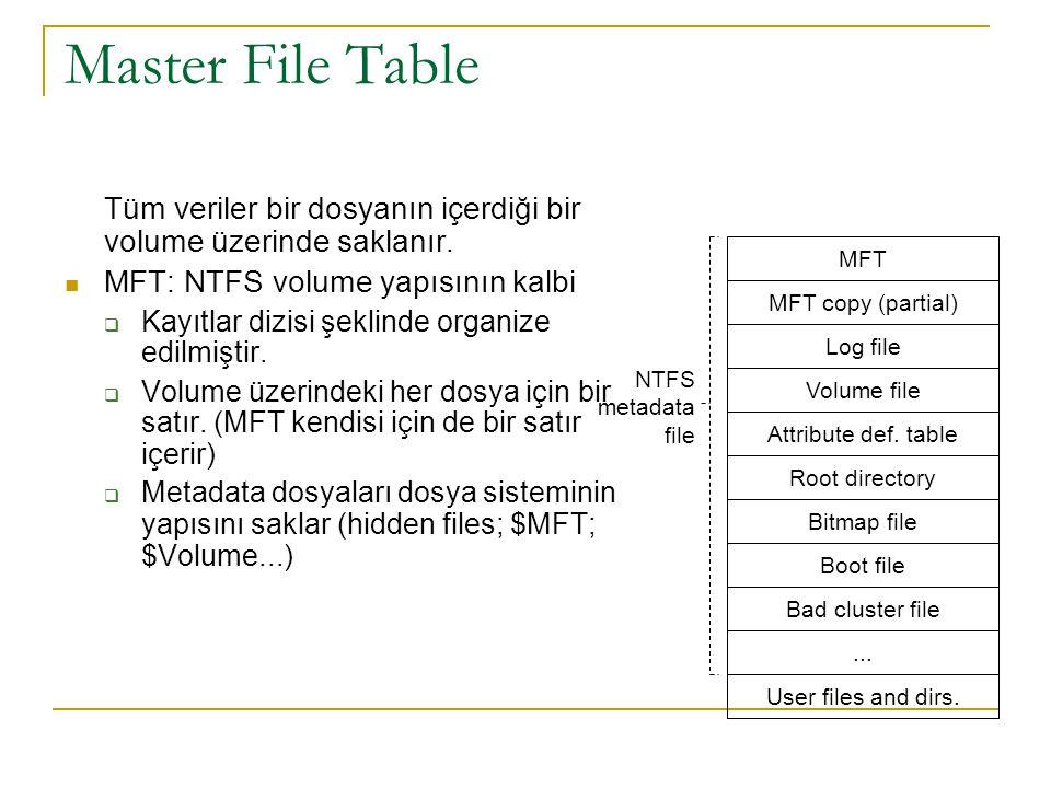 Master File Table Tüm veriler bir dosyanın içerdiği bir volume üzerinde saklanır. MFT: NTFS volume yapısının kalbi  Kayıtlar dizisi şeklinde organize