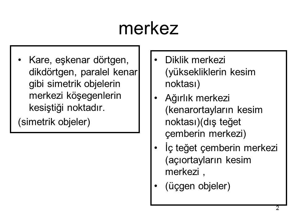 Merkezi kelimesi Farsça da, orta, merkez anlamlarına gelir.