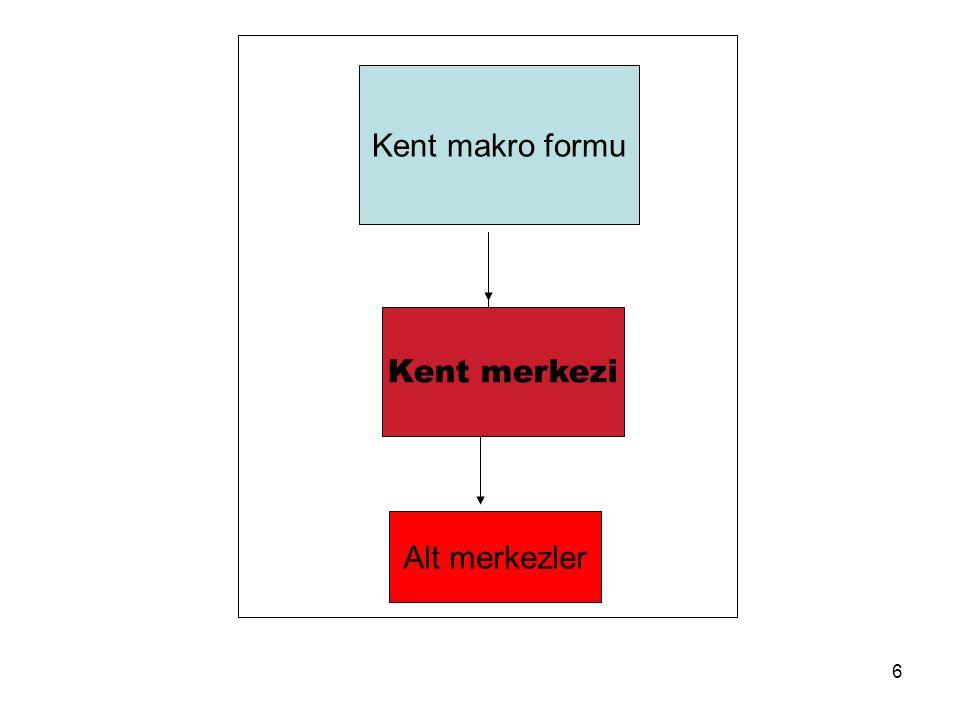 Kent makro formu Kent merkezi Alt merkezler 6