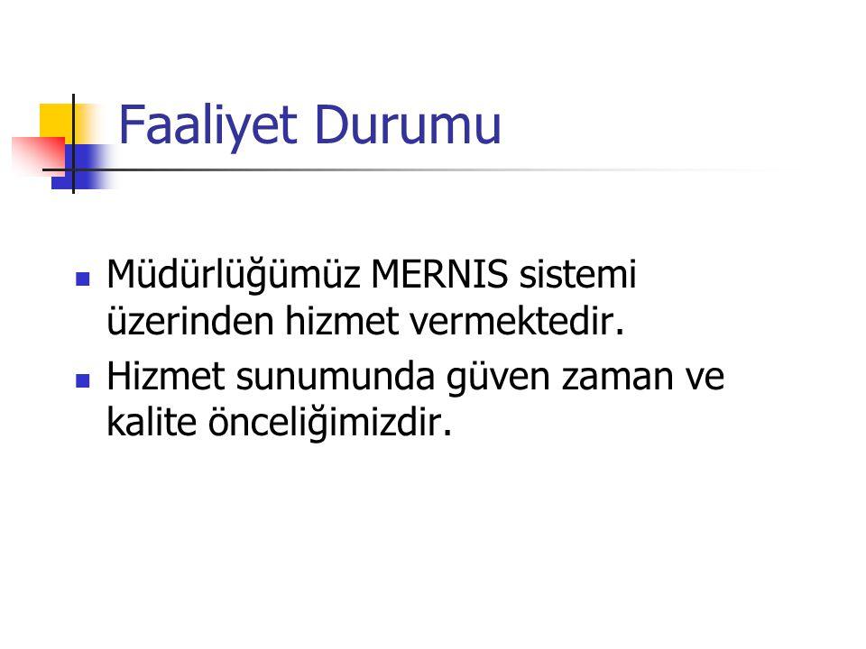 Faaliyet Durumu Müdürlüğümüz MERNIS sistemi üzerinden hizmet vermektedir.