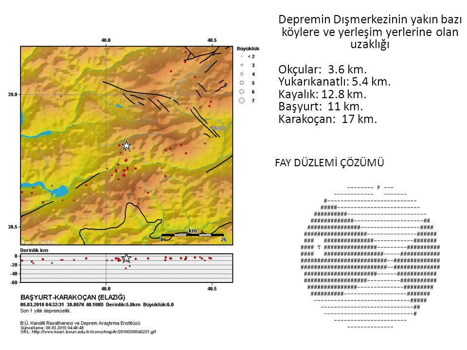 Depremin Dışmerkezinin yakın bazı köylere ve yerleşim yerlerine olan uzaklığı Okçular: 3.6 km.