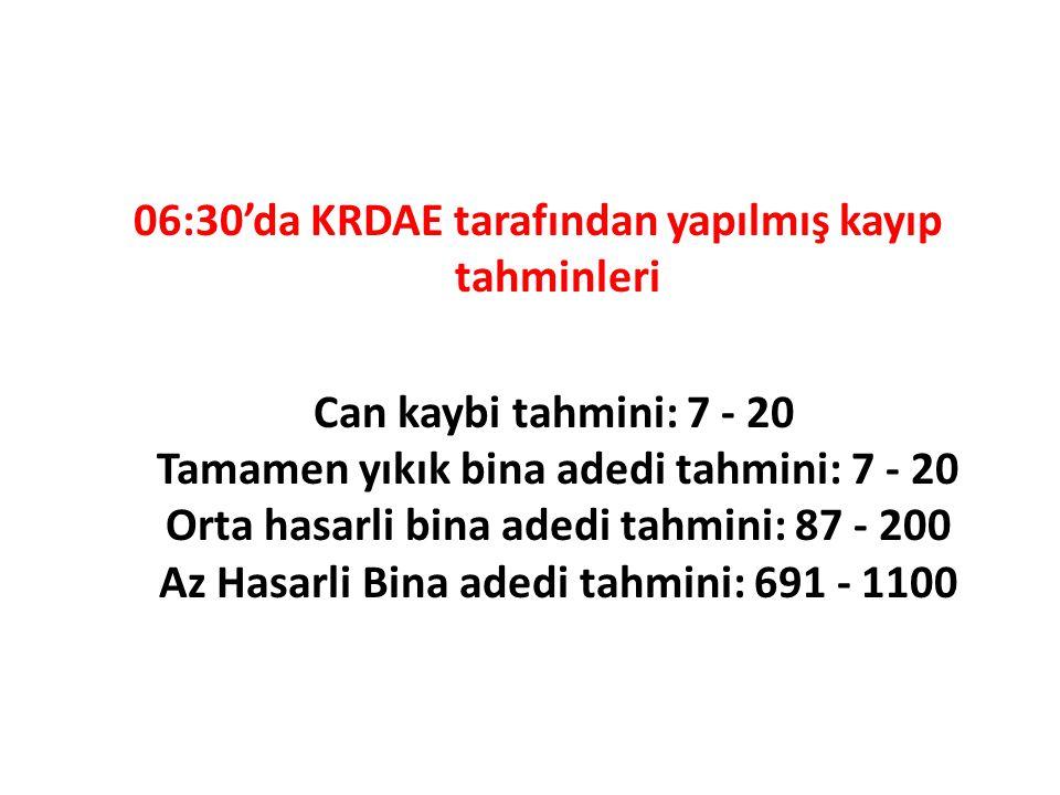06:30'da KRDAE tarafından yapılmış kayıp tahminleri Can kaybi tahmini: 7 - 20 Tamamen yıkık bina adedi tahmini: 7 - 20 Orta hasarli bina adedi tahmini: 87 - 200 Az Hasarli Bina adedi tahmini: 691 - 1100