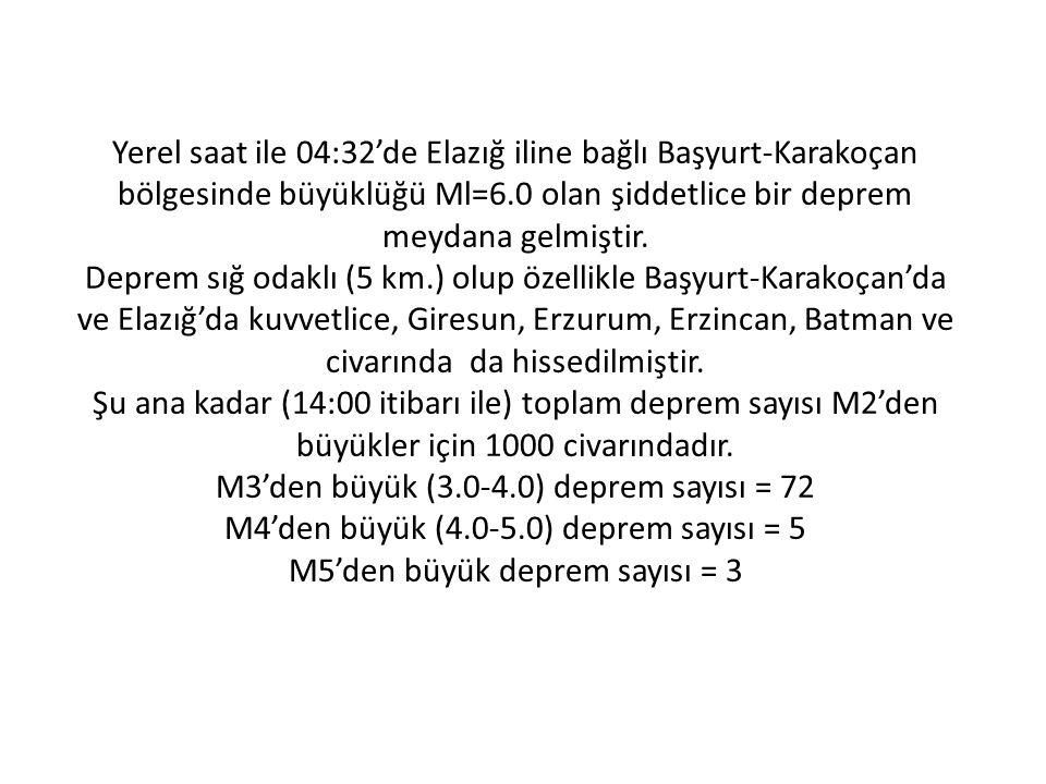 Yerel saat ile 04:32'de Elazığ iline bağlı Başyurt-Karakoçan bölgesinde büyüklüğü Ml=6.0 olan şiddetlice bir deprem meydana gelmiştir.